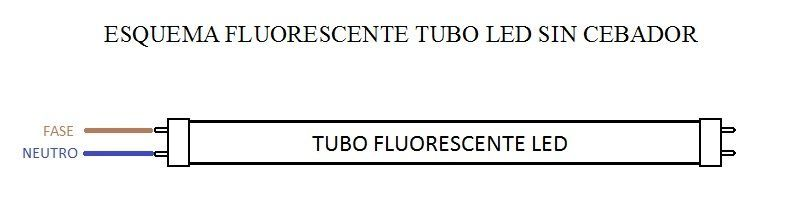 Sustituir tubos fluorescentes por tubos led leroy merlin for Sustituir fluorescente por led