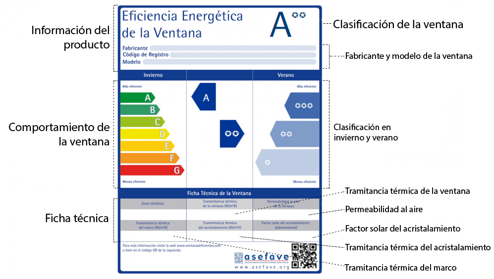 descripcion_etiqueta_eficiencia_energetica.png